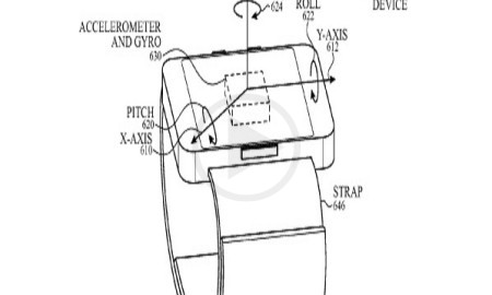 Patent App For Recognition Of Various Gestures In The Apple Watch