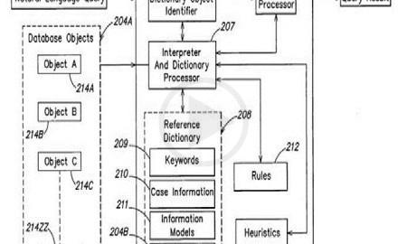 Apple Pays $24.9 Million For SIRI Copyright
