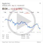 How Traders Can Cash Their Shares in Apple