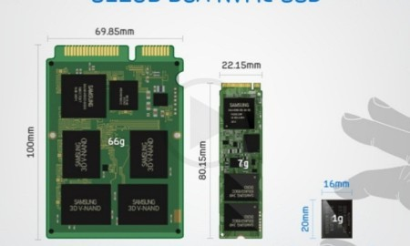 NVMe 512 GB SSD by Samsung Said to Be Smaller than a US Postal Stamp