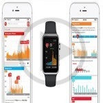 Skin Temperature, Respiration Rate, Blood oxygen, ECG And The Heart Rate Can Be Measured  With Kito+ For iPhones