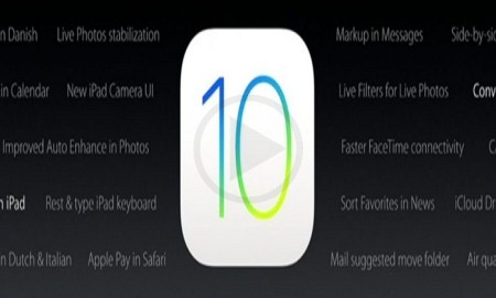 Various Other Features of the iOS 10 which Did not Come on the Stage of the WWDC Event