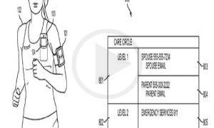 Patent Application of Apple Shows ECG Device As a Wearable in the Form of a Brooch, Ring, and  Watch or Similar